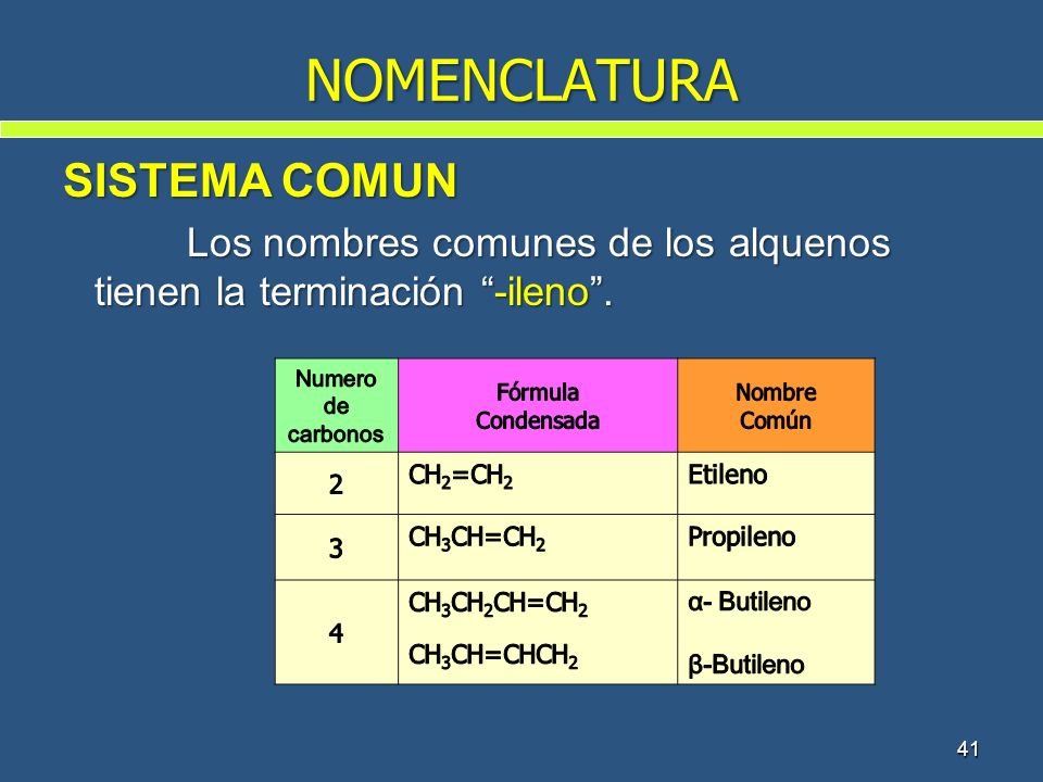 NOMENCLATURA SISTEMA COMUN Los nombres comunes de los alquenos tienen la terminación -ileno. Los nombres comunes de los alquenos tienen la terminación
