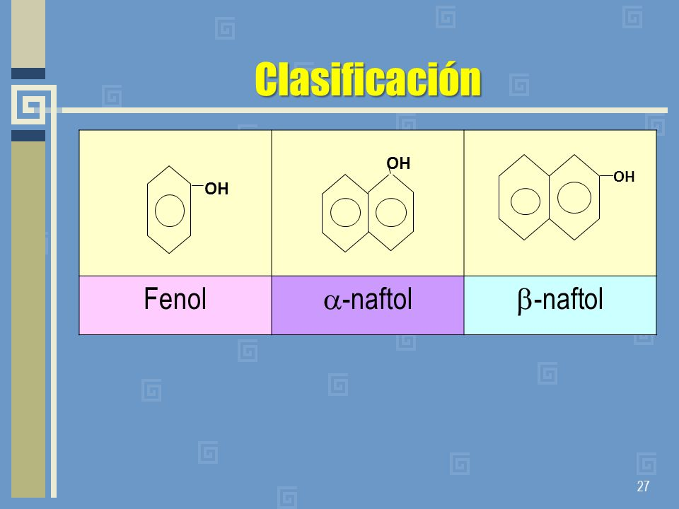 Clasificación Fenol -naftol 27 OH