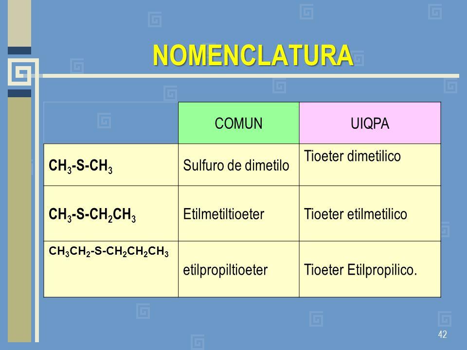 NOMENCLATURA COMUNUIQPA CH 3 -S-CH 3 Sulfuro de dimetilo Tioeter dimetilico CH 3 -S-CH 2 CH 3 EtilmetiltioeterTioeter etilmetilico CH 3 CH 2 -S-CH 2 C