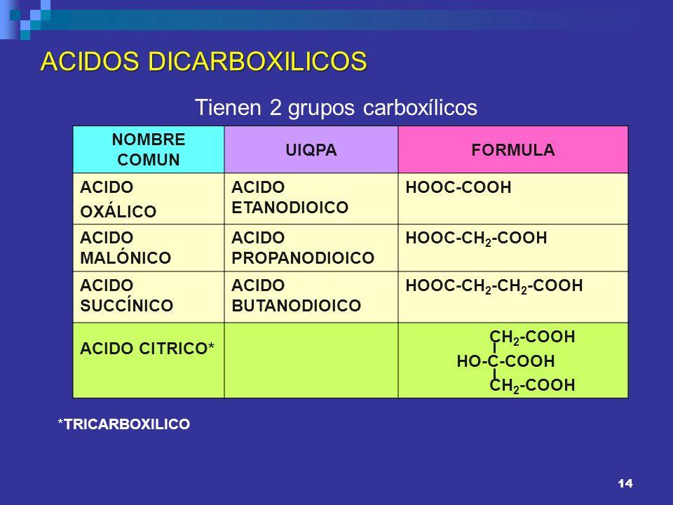 14 ACIDOS DICARBOXILICOS Tienen 2 grupos carboxílicos *TRICARBOXILICO NOMBRE COMUN UIQPAFORMULA ACIDO OXÁLICO ACIDO ETANODIOICO HOOC-COOH ACIDO MALÓNI