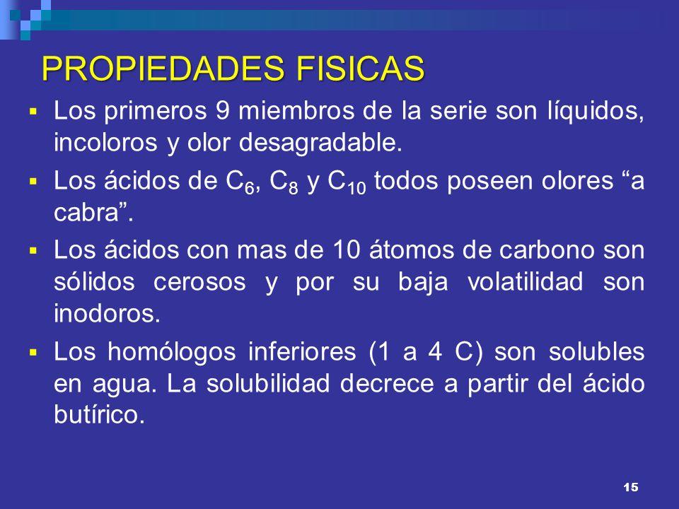 15 PROPIEDADES FISICAS Los primeros 9 miembros de la serie son líquidos, incoloros y olor desagradable. Los ácidos de C 6, C 8 y C 10 todos poseen olo