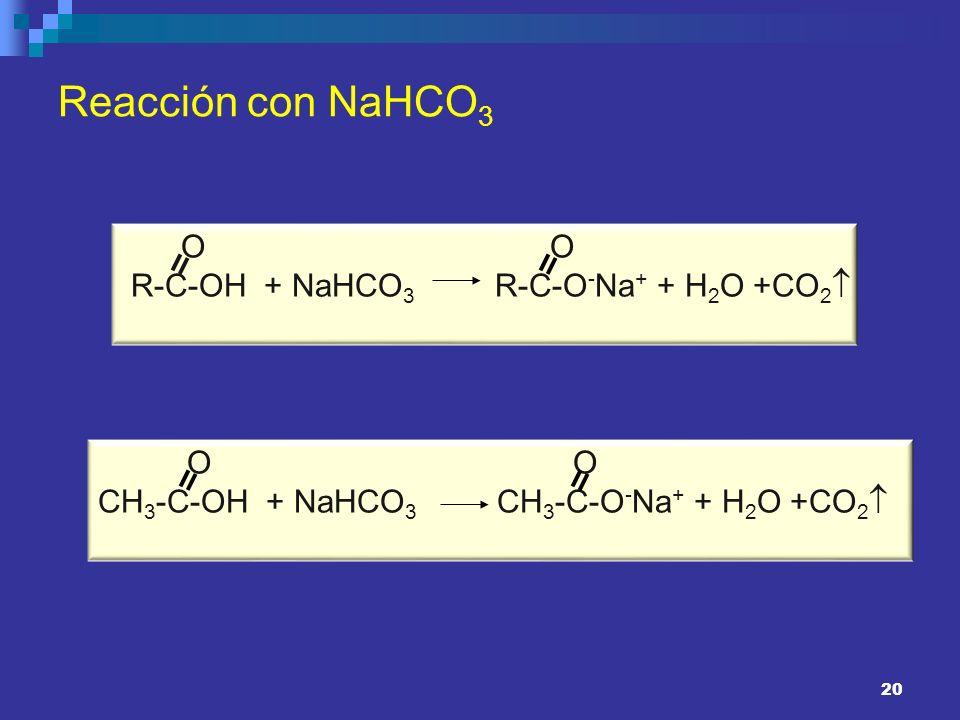 20 Reacción con NaHCO 3 O O R-C-OH + NaHCO 3 R-C-O - Na + + H 2 O +CO 2 O O CH 3 -C-OH + NaHCO 3 CH 3 -C-O - Na + + H 2 O +CO 2