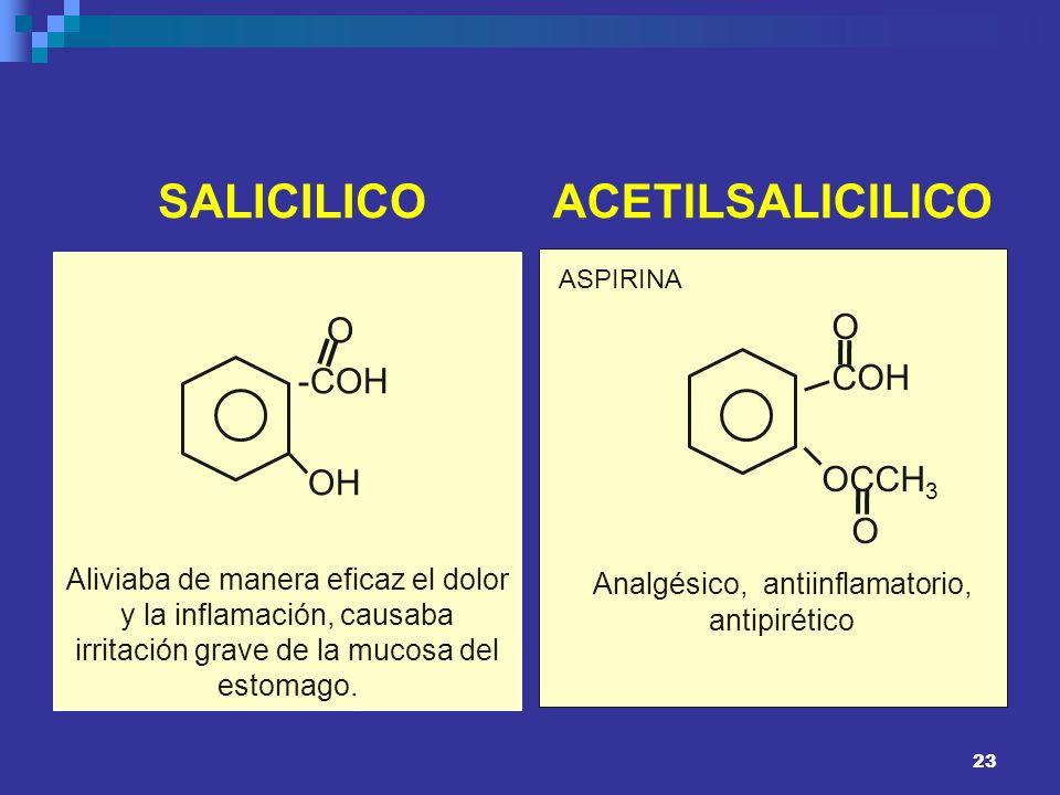 SALICILICO O -COH OH Aliviaba de manera eficaz el dolor y la inflamación, causaba irritación grave de la mucosa del estomago. ACETILSALICILICO ASPIRIN