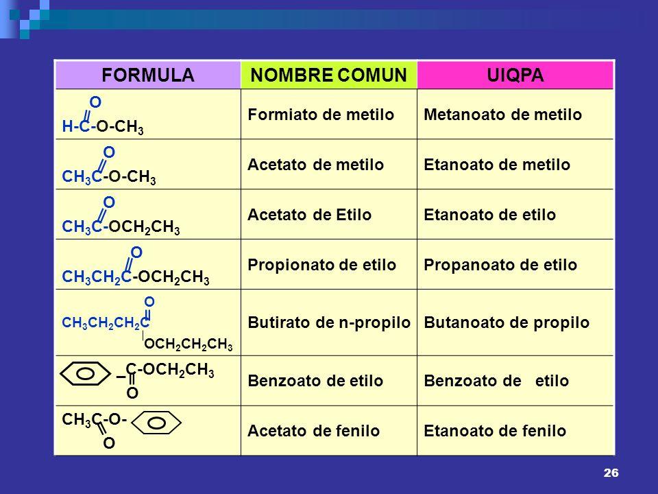 26 FORMULANOMBRE COMUNUIQPA O H-C-O-CH 3 Formiato de metiloMetanoato de metilo O CH 3 C-O-CH 3 Acetato de metiloEtanoato de metilo O CH 3 C-OCH 2 CH 3