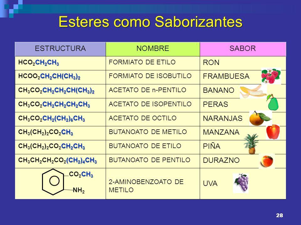 Esteres como Saborizantes ESTRUCTURANOMBRESABOR CH 2 CH 3 HCO 2 CH 2 CH 3 FORMIATO DE ETILO RON CH 2 CH(CH 3 ) 2 HCOO 2 CH 2 CH(CH 3 ) 2 FORMIATO DE I