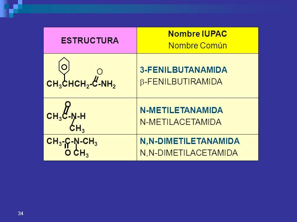 34 ESTRUCTURA Nombre IUPAC Nombre Común O CH 3 CHCH 2 -C-NH 2 3-FENILBUTANAMIDA -FENILBUTIRAMIDA O CH 3 C-N-H CH 3 N-METILETANAMIDA N-METILACETAMIDA C