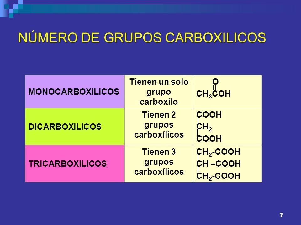7 NÚMERO DE GRUPOS CARBOXILICOS MONOCARBOXILICOS Tienen un solo grupo carboxilo O CH 3 COH DICARBOXILICOS Tienen 2 grupos carboxílicos COOH CH 2 COOH