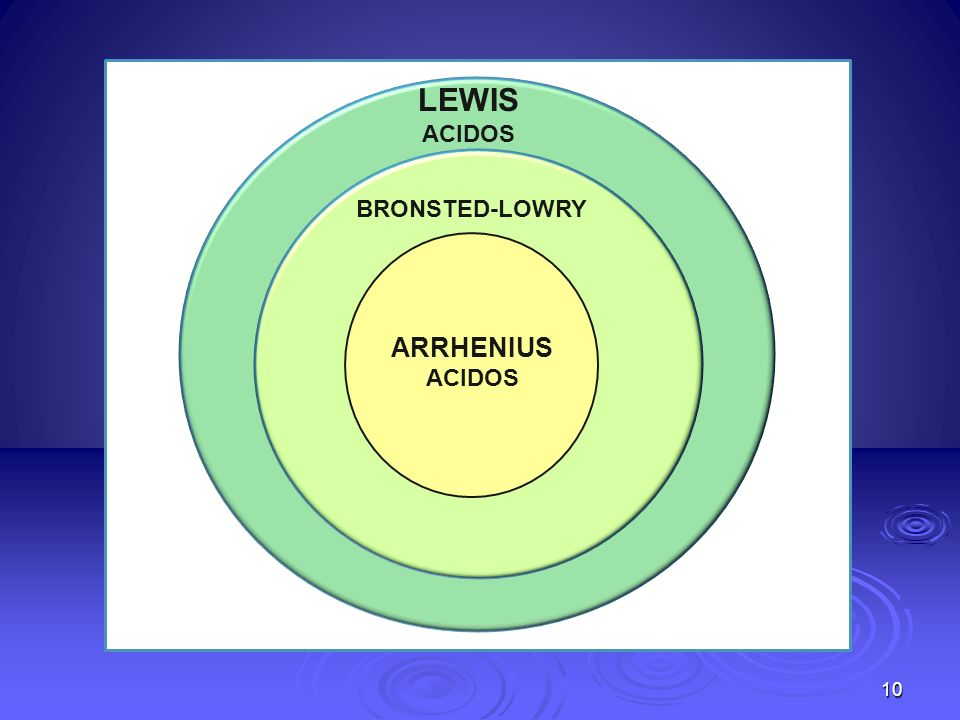 10 lewis LEWIS ACIDOS BRONSTED-LOWRY ARRHENIUS ACIDOS