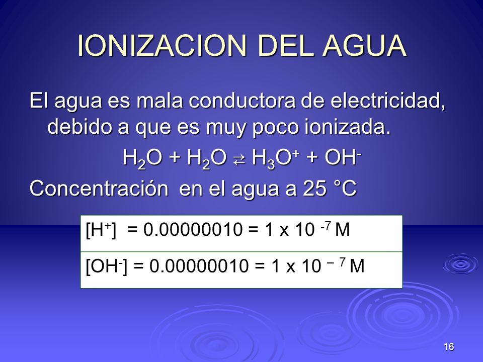 16 IONIZACION DEL AGUA El agua es mala conductora de electricidad, debido a que es muy poco ionizada. H 2 O + H 2 O H 3 O + + OH - Concentración en el