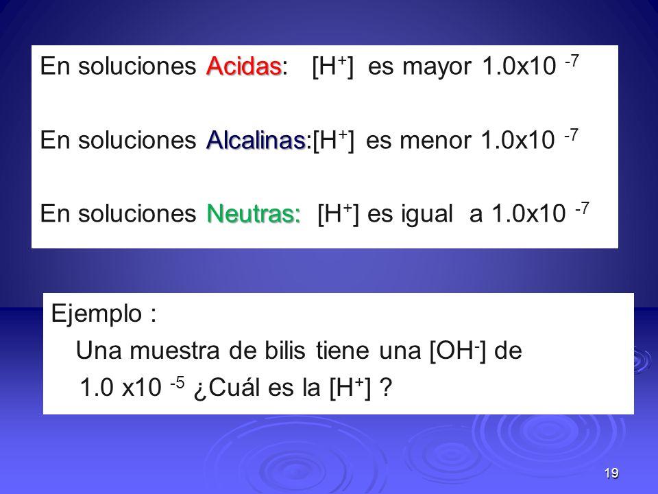 19 Acidas En soluciones Acidas: [H + ] es mayor 1.0x10 -7 Alcalinas En soluciones Alcalinas:[H + ] es menor 1.0x10 -7 Neutras: En soluciones Neutras: