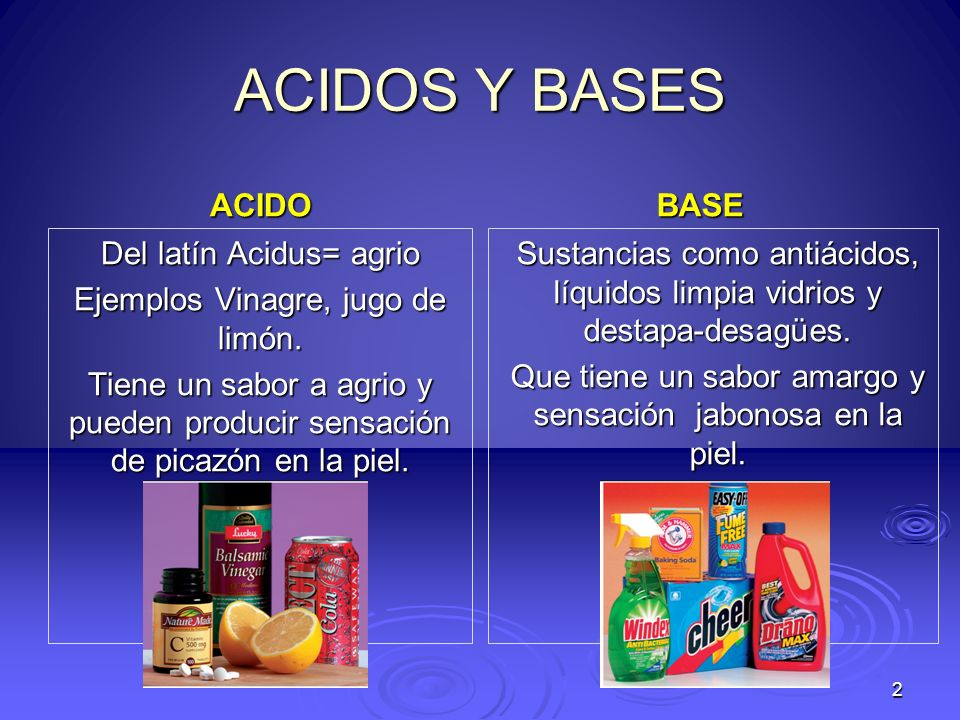 ACIDOS Y BASES ACIDO Del latín Acidus= agrio Ejemplos Vinagre, jugo de limón. Tiene un sabor a agrio y pueden producir sensación de picazón en la piel