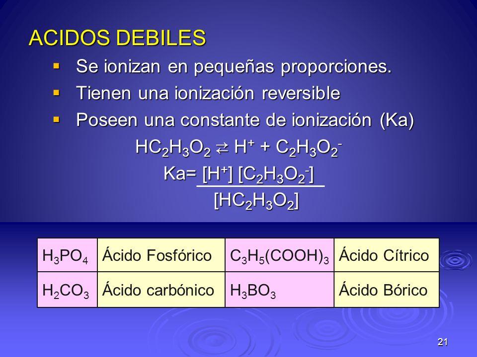 21 ACIDOS DEBILES Se ionizan en pequeñas proporciones. Se ionizan en pequeñas proporciones. Tienen una ionización reversible Tienen una ionización rev