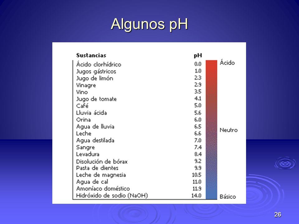 Algunos pH 26