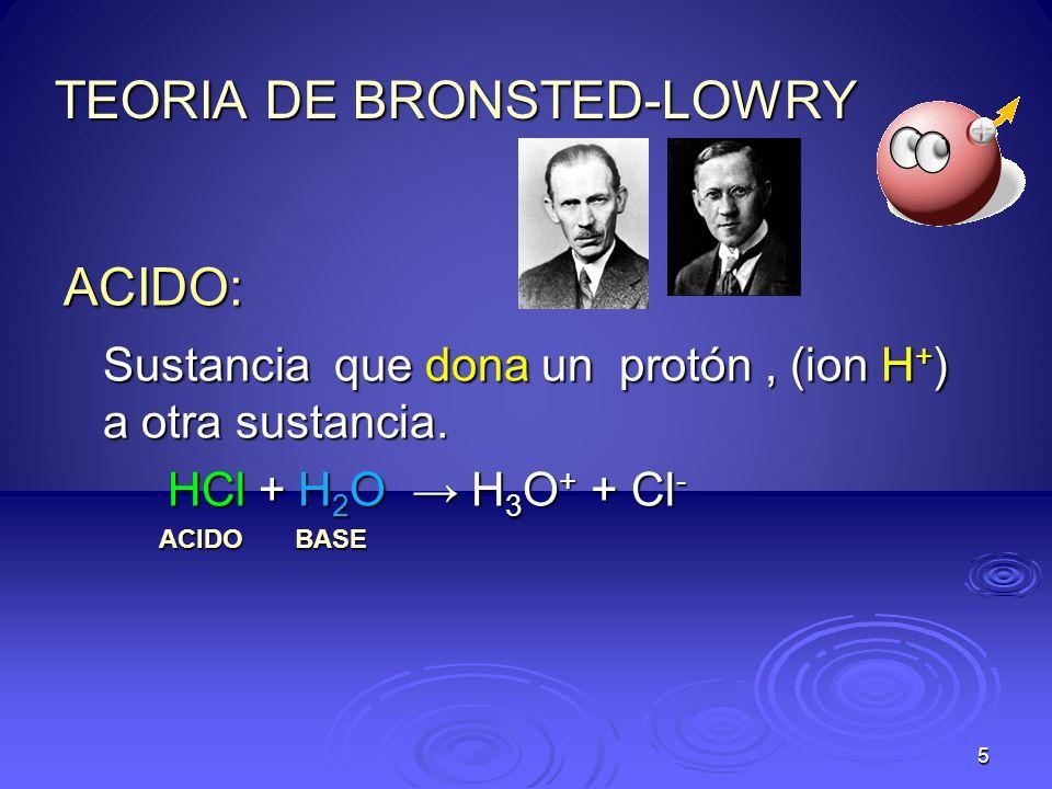 5 TEORIA DE BRONSTED-LOWRY ACIDO: Sustancia que dona un protón, (ion H + ) a otra sustancia. HCl + H 2 O H 3 O + + Cl - HCl + H 2 O H 3 O + + Cl - ACI