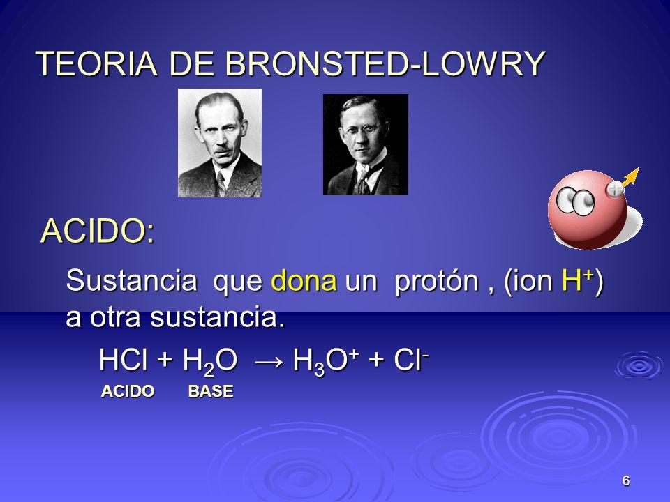 6 TEORIA DE BRONSTED-LOWRY ACIDO: Sustancia que dona un protón, (ion H + ) a otra sustancia. HCl + H 2 O H 3 O + + Cl - HCl + H 2 O H 3 O + + Cl - ACI