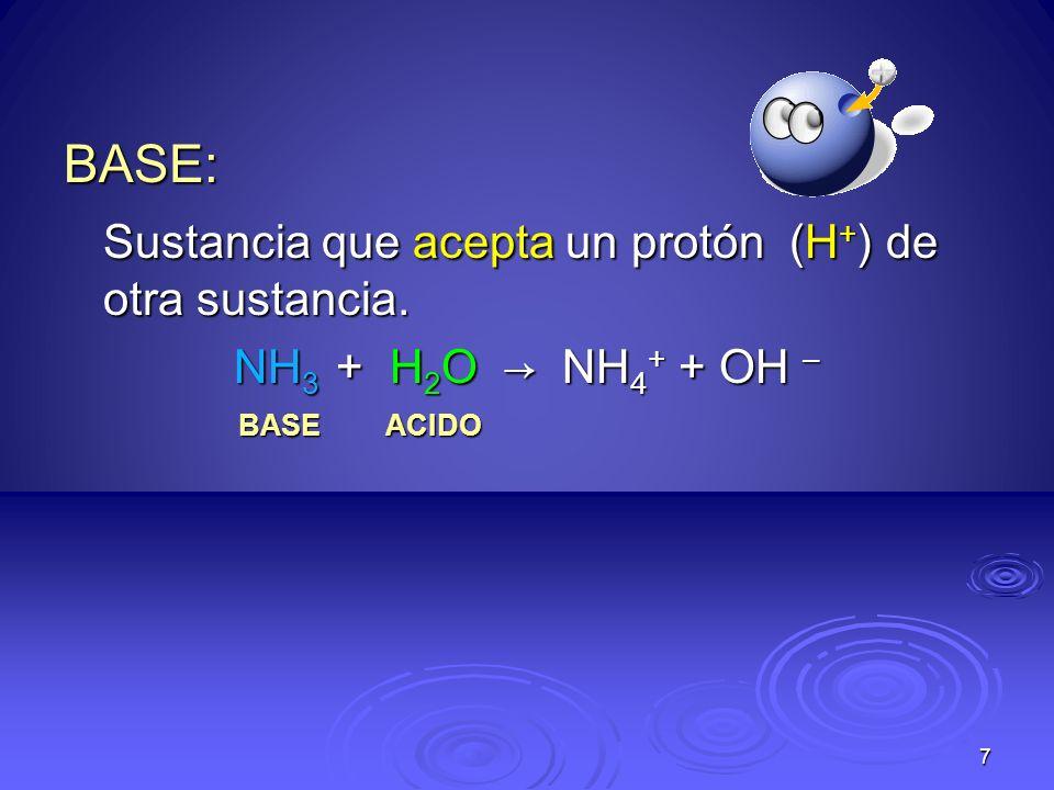 Relación pH y pOH Uso de la calculadora (Casio) para calculo de pH 28 pH + pOH = 14 Para calcular el pH de una solución que tiene una concentración de iones hidrogeno de [H + ] = 2.5x 10 -5, entonces : OPRIMIR : Respuesta : 4.60 Respuesta : 4.60 -log2.