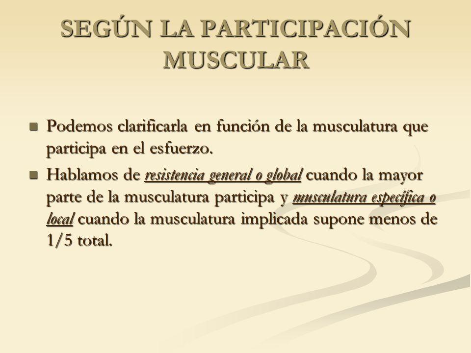 SEGÚN LA PARTICIPACIÓN MUSCULAR Podemos clarificarla en función de la musculatura que participa en el esfuerzo. Podemos clarificarla en función de la