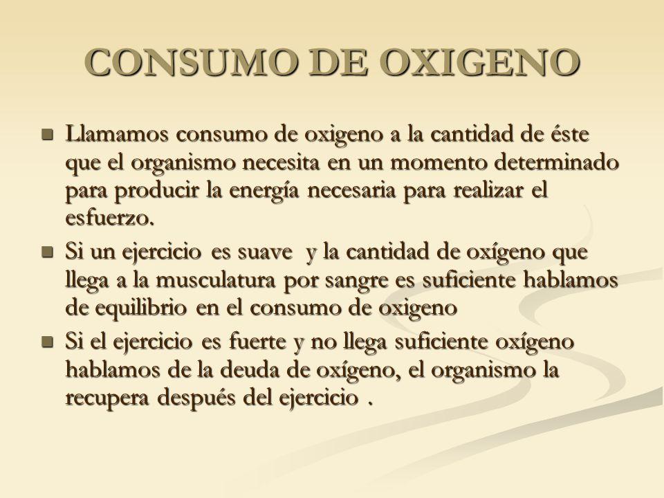 CONSUMO DE OXIGENO Llamamos consumo de oxigeno a la cantidad de éste que el organismo necesita en un momento determinado para producir la energía nece