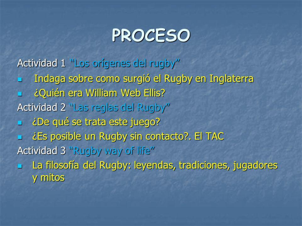 PROCESO Actividad 1 Los orígenes del rugby Indaga sobre como surgió el Rugby en Inglaterra Indaga sobre como surgió el Rugby en Inglaterra ¿Quién era William Web Ellis.