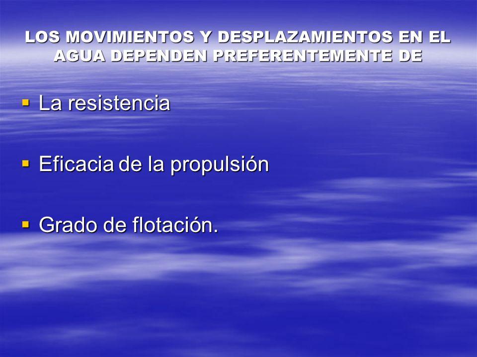 LOS MOVIMIENTOS Y DESPLAZAMIENTOS EN EL AGUA DEPENDEN PREFERENTEMENTE DE La resistencia La resistencia Eficacia de la propulsión Eficacia de la propul