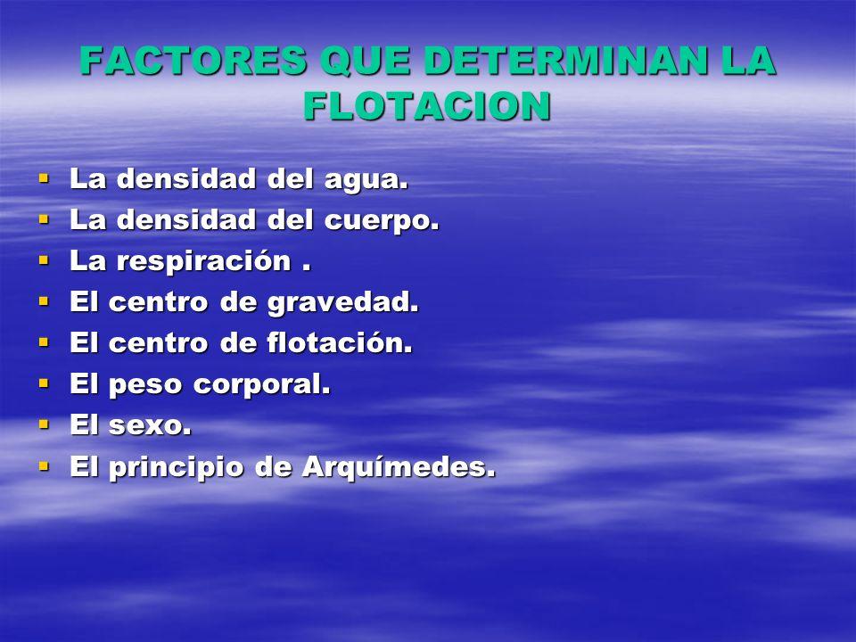 FACTORES QUE DETERMINAN LA FLOTACION La densidad del agua. La densidad del agua. La densidad del cuerpo. La densidad del cuerpo. La respiración. La re