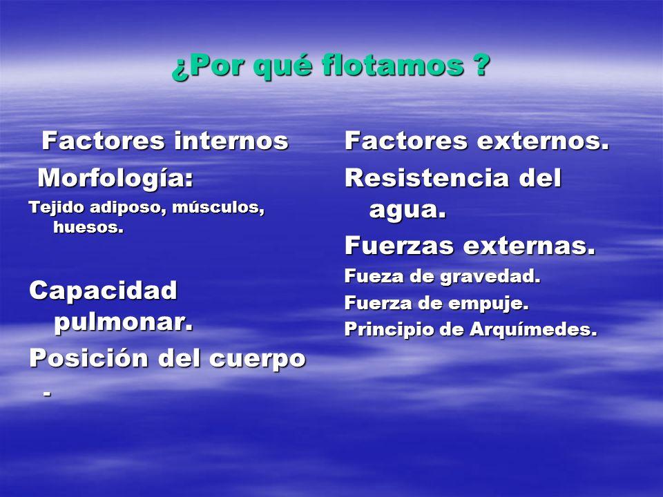¿Por qué flotamos ? Factores internos Factores internos Morfología: Morfología: Tejido adiposo, músculos, huesos. Capacidad pulmonar. Posición del cue