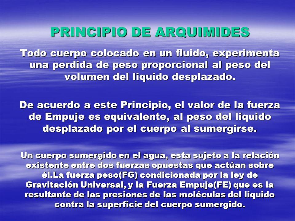 PRINCIPIO DE ARQUIMIDES Todo cuerpo colocado en un fluido, experimenta una perdida de peso proporcional al peso del volumen del liquido desplazado. De