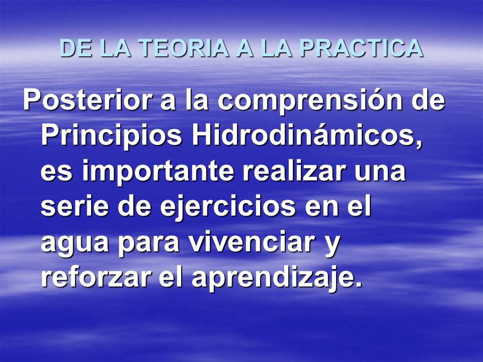 DE LA TEORIA A LA PRACTICA Posterior a la comprensión de Principios Hidrodinámicos, es importante realizar una serie de ejercicios en el agua para viv
