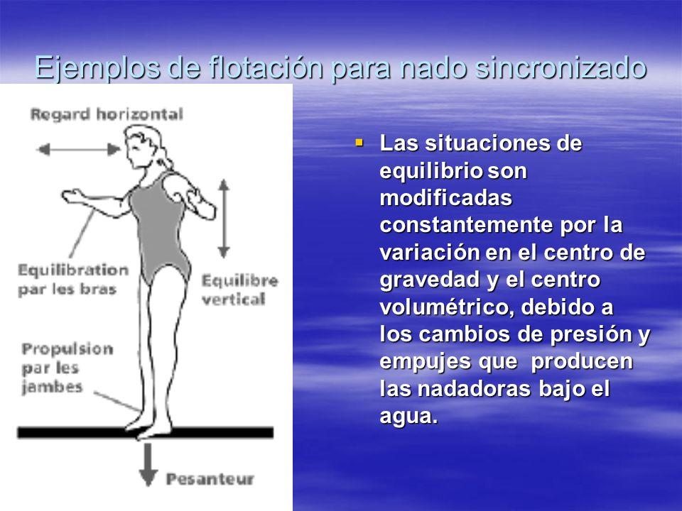 Ejemplos de flotación para nado sincronizado Las situaciones de equilibrio son modificadas constantemente por la variación en el centro de gravedad y