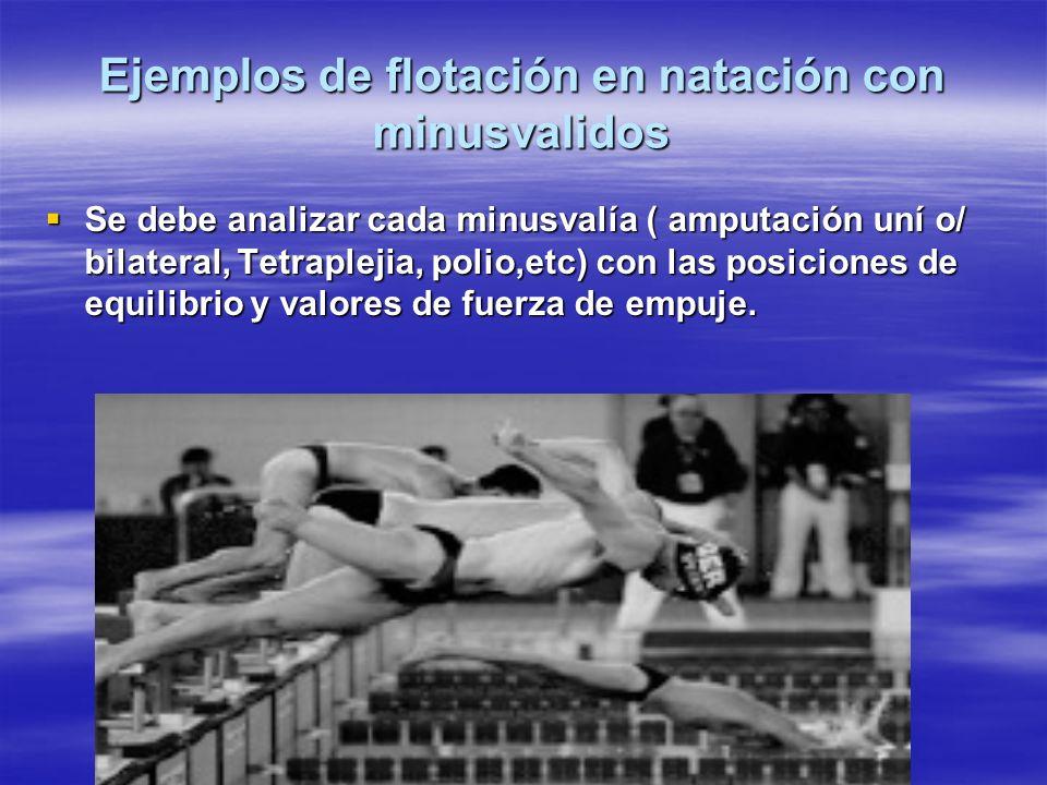 Ejemplos de flotación en natación con minusvalidos Se debe analizar cada minusvalía ( amputación uní o/ bilateral, Tetraplejia, polio,etc) con las pos
