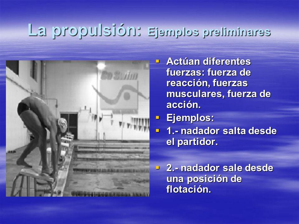 La propulsión: Ejemplos preliminares Actúan diferentes fuerzas: fuerza de reacción, fuerzas musculares, fuerza de acción. Actúan diferentes fuerzas: f