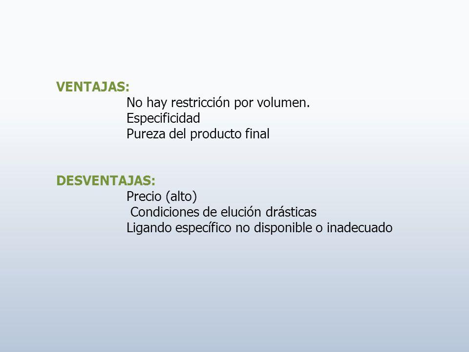 VENTAJAS: No hay restricción por volumen. Especificidad Pureza del producto final DESVENTAJAS: Precio (alto) Condiciones de elución drásticas Ligando