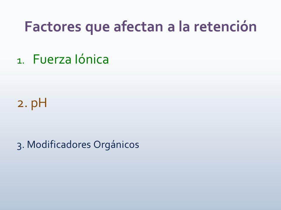 Factores que afectan a la retención 1. Fuerza Iónica 2. pH 3. Modificadores Orgánicos