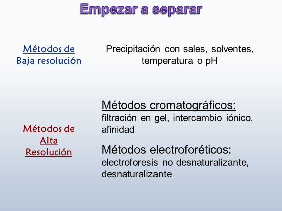 CaracterísticasProcedimiento Solubilidad1.Salting in 2.Salting out Carga iónica1.Cromatografia de intercambio iónico 2.Electroforesis Polaridad1.Cromatografía de adsorción 2.Cromatografía en papel 3.Cromatografía en fase reversa 4.Cromatografía interacción hidrófoba Tamaño molecular1.Dialisis y ultrafiltración 2.Electroforesis en gel 3.Cromatografía de filtración en gel 4.Ultracentrifugación Especificidad de unión1.