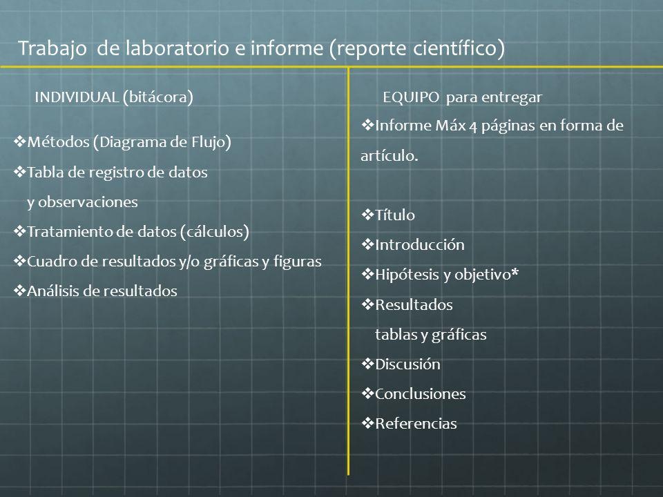 Trabajo de laboratorio e informe (reporte científico) INDIVIDUAL (bitácora)EQUIPO para entregar Métodos (Diagrama de Flujo) Tabla de registro de datos