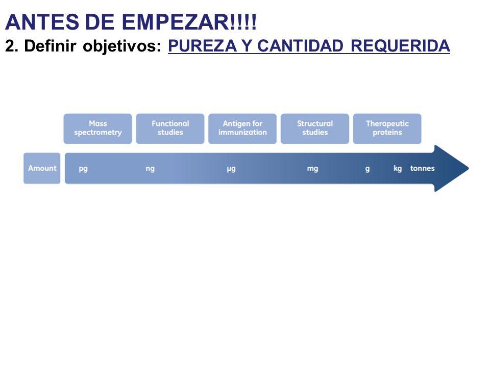 ANTES DE EMPEZAR!!!! 2. Definir objetivos: PUREZA Y CANTIDAD REQUERIDA