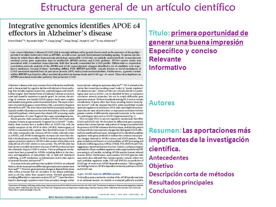 Estructura general de un artículo científico Título: primera oportunidad de generar una buena impresión Específico y conciso Relevante Informativo Aut
