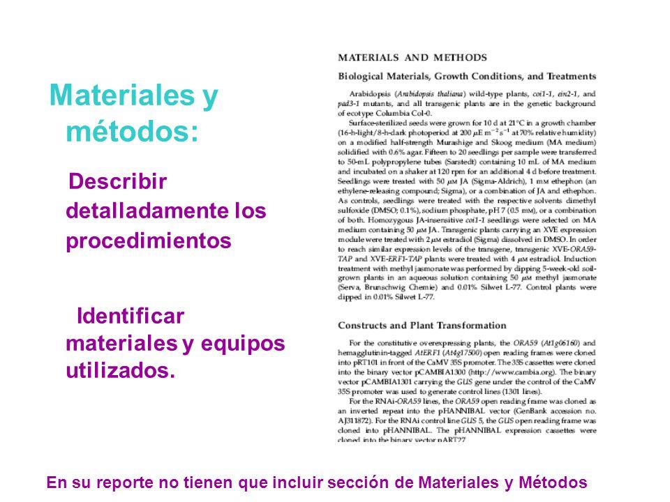 Materiales y métodos: Describir detalladamente los procedimientos Identificar materiales y equipos utilizados. En su reporte no tienen que incluir sec
