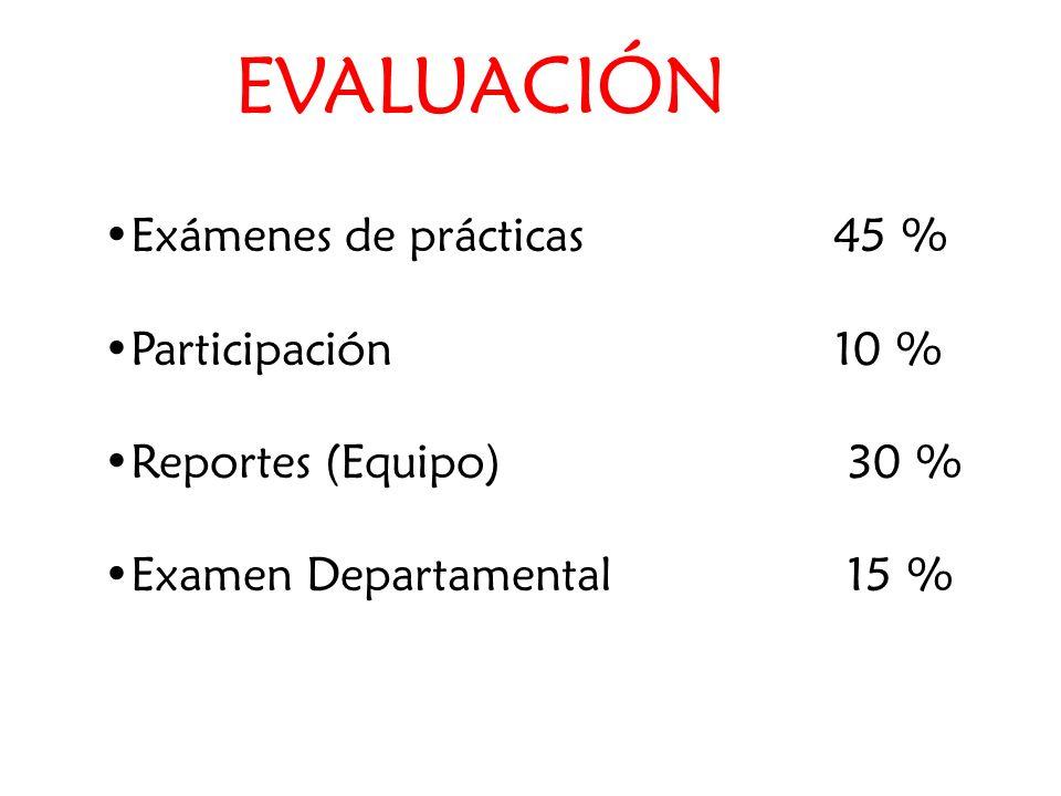 EVALUACIÓN Exámenes de prácticas 45 % Participación 10 % Reportes (Equipo) 30 % Examen Departamental 15 %