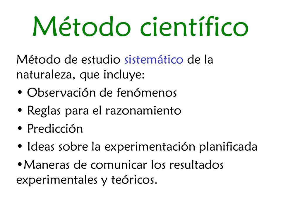 Método científico Método de estudio sistemático de la naturaleza, que incluye: Observación de fenómenos Reglas para el razonamiento Predicción Ideas s