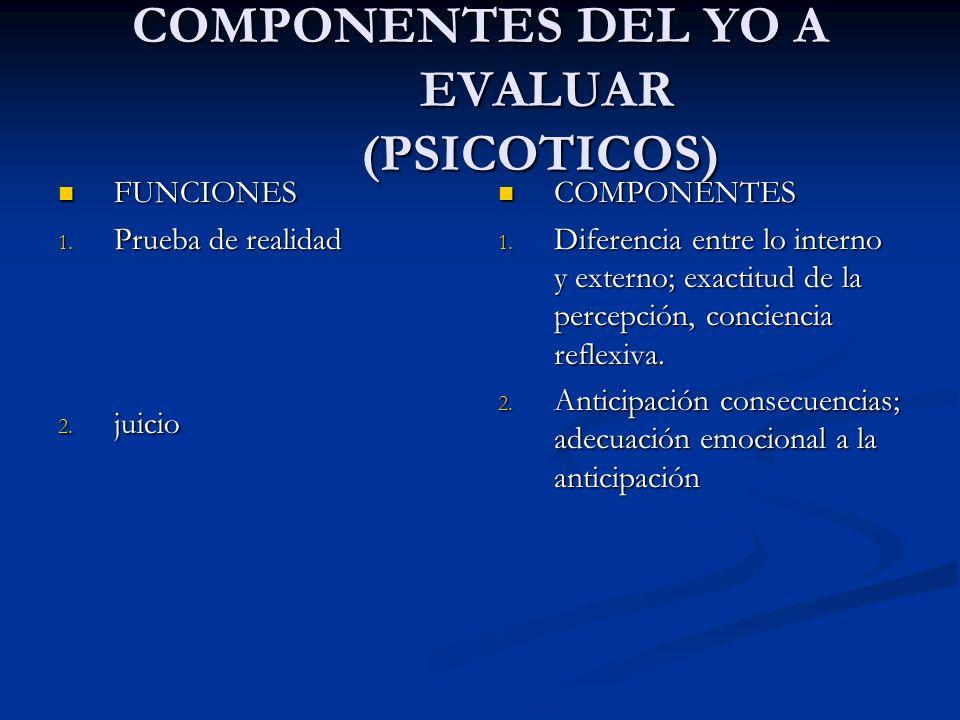 COMPONENTES DEL YO A EVALUAR (PSICOTICOS) FUNCIONES FUNCIONES 1. Prueba de realidad 2. juicio COMPONENTES 1. Diferencia entre lo interno y externo; ex