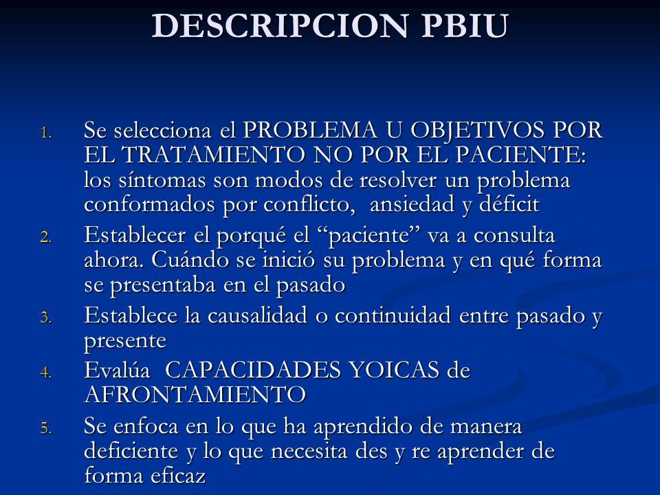 COMPONENTES DEL YO A EVALUAR (PSICOTICOS) FUNCIONES FUNCIONES 1.