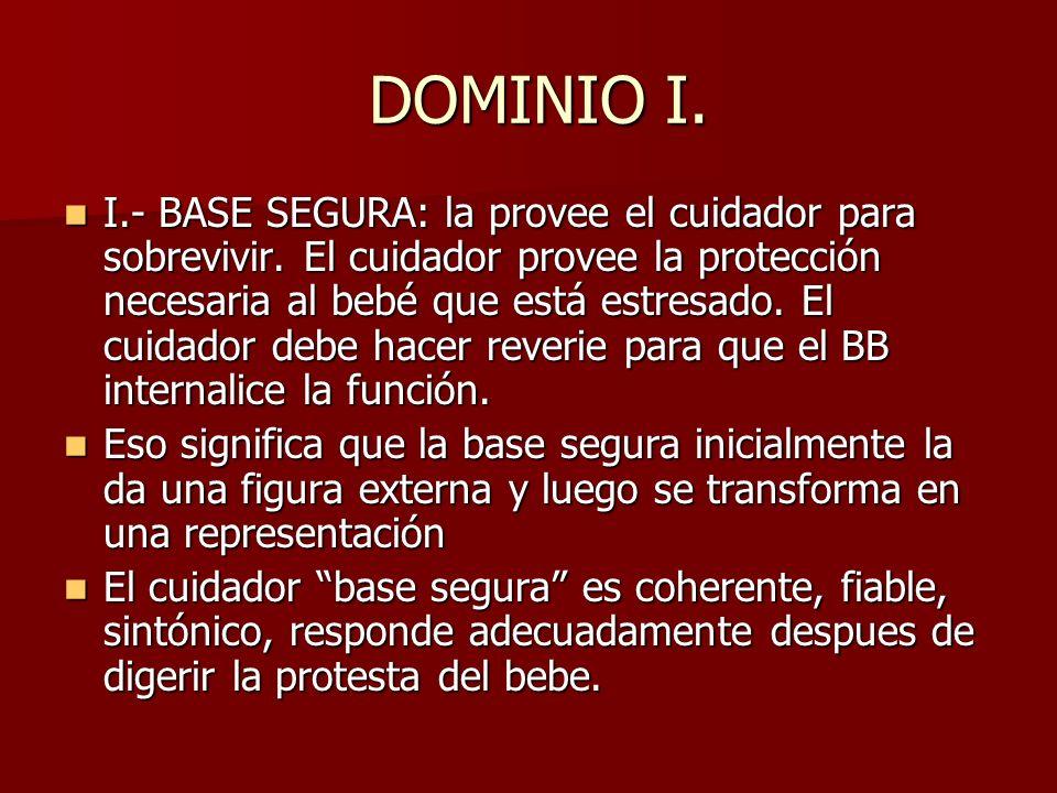 DOMINIO I. DOMINIO I. I.- BASE SEGURA: la provee el cuidador para sobrevivir. El cuidador provee la protección necesaria al bebé que está estresado. E