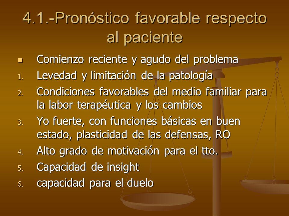 4.1.-Pronóstico favorable respecto al paciente Comienzo reciente y agudo del problema Comienzo reciente y agudo del problema 1. Levedad y limitación d