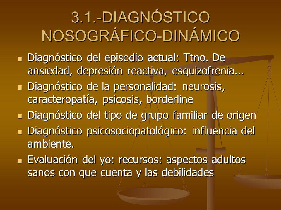 3.1.-DIAGNÓSTICO NOSOGRÁFICO-DINÁMICO Diagnóstico del episodio actual: Ttno. De ansiedad, depresión reactiva, esquizofrenia... Diagnóstico del episodi