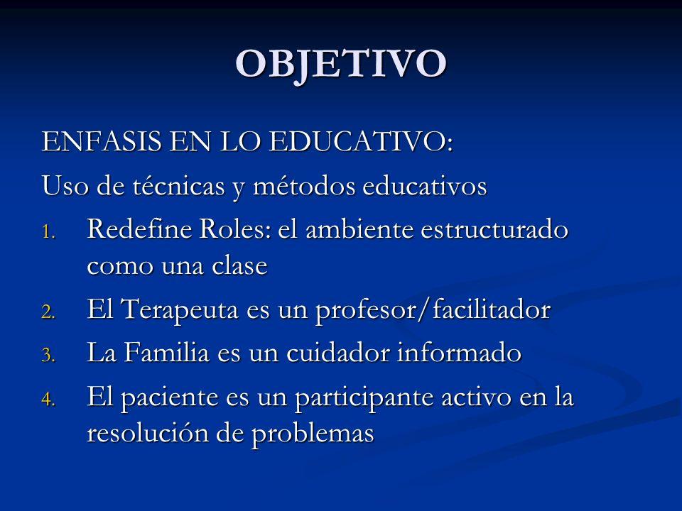 OBJETIVO ENFASIS EN LO EDUCATIVO: Uso de técnicas y métodos educativos 1. Redefine Roles: el ambiente estructurado como una clase 2. El Terapeuta es u