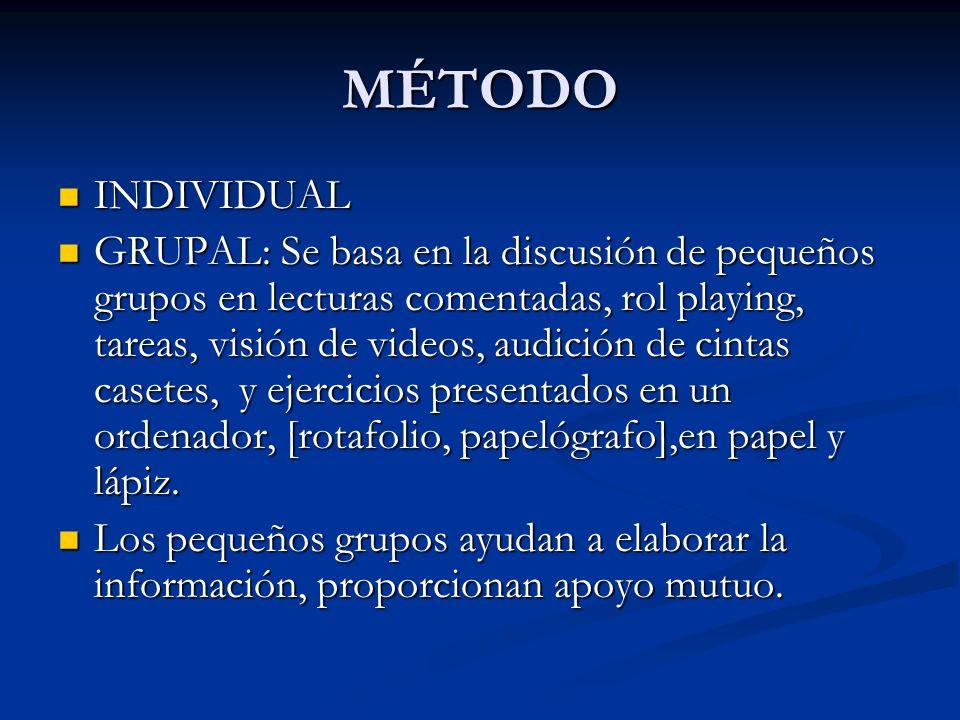 MÉTODO INDIVIDUAL INDIVIDUAL GRUPAL: Se basa en la discusión de pequeños grupos en lecturas comentadas, rol playing, tareas, visión de videos, audició