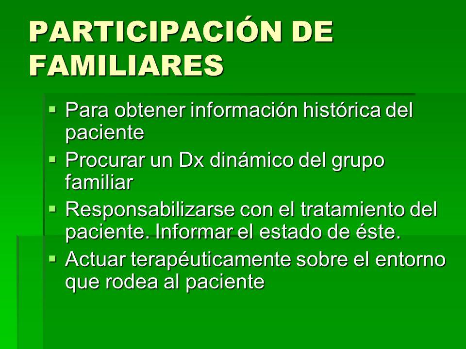 PARTICIPACIÓN DE FAMILIARES Para obtener información histórica del paciente Para obtener información histórica del paciente Procurar un Dx dinámico de