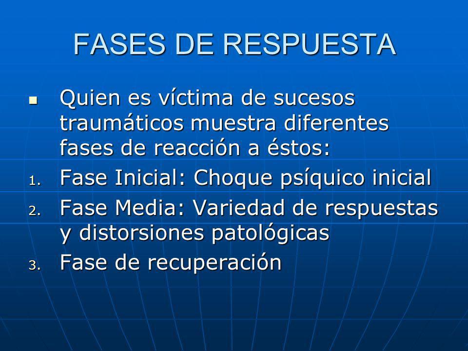 FASES DE RESPUESTA Quien es víctima de sucesos traumáticos muestra diferentes fases de reacción a éstos: Quien es víctima de sucesos traumáticos muest