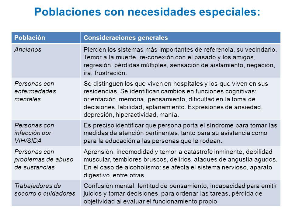 Poblaciones con necesidades especiales: PoblaciónConsideraciones generales AncianosPierden los sistemas más importantes de referencia, su vecindario.